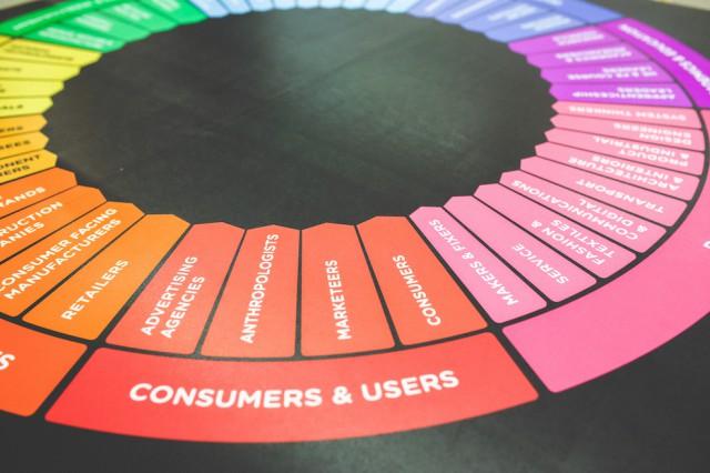 social media in unternehmenskommunikation